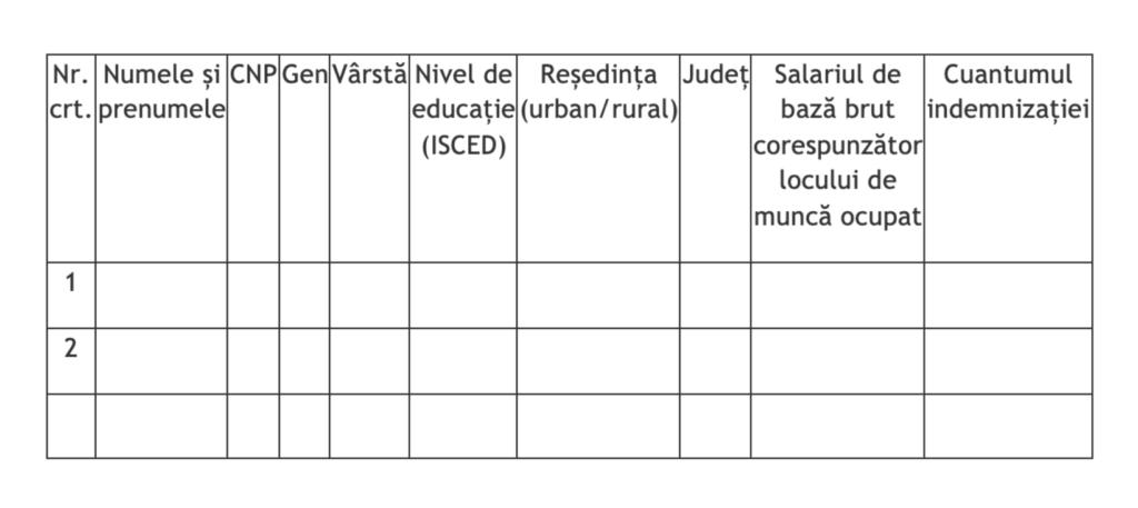 lista-persoane-indemnizatie-CSU-model_coronavirus-termene.ro