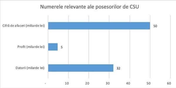 termene.ro analiza CSU coronavirus
