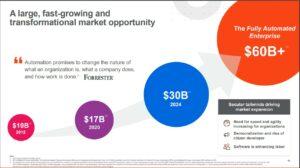 Piața de RPA, previziune Forrester Research